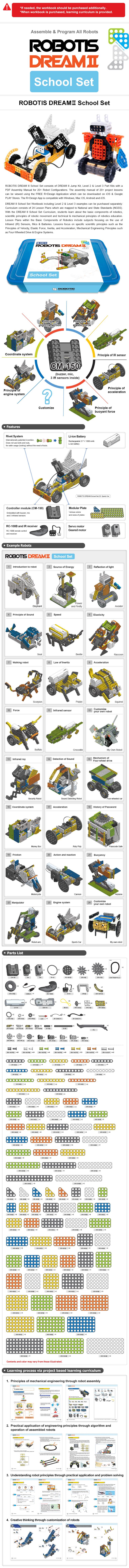 ROBOTIS DREAM2 School Set