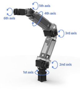 ROBOTIS Manipulator-H